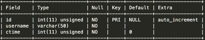 """眼睁睁地踩到 MySQL in 子查询的""""坑""""插图"""