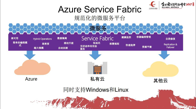 """专家观察   缪瑾:""""从多元化的微服务支持看开放的Azure""""插图(11)"""