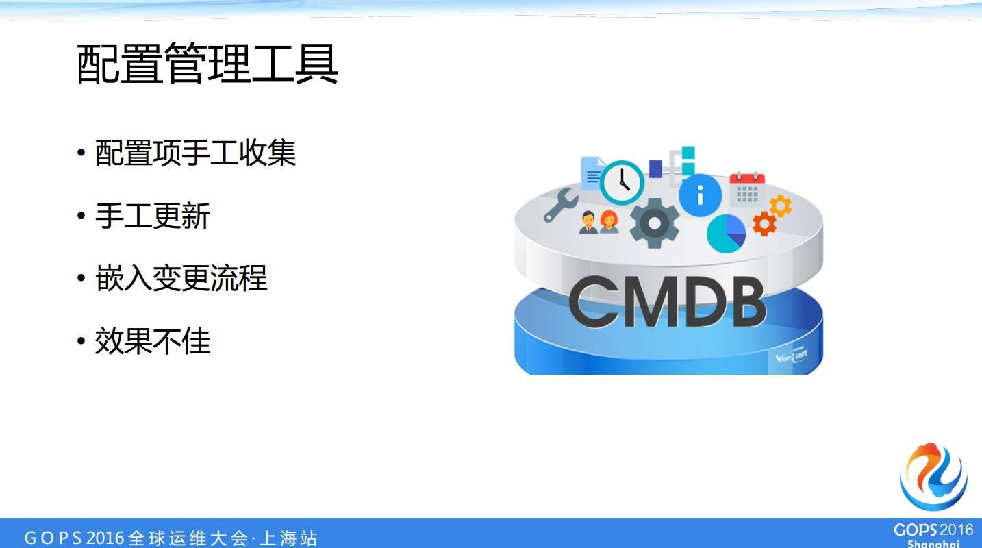 中国人寿数据中心运维经理桂林——自动化运维自主研发之路插图(12)