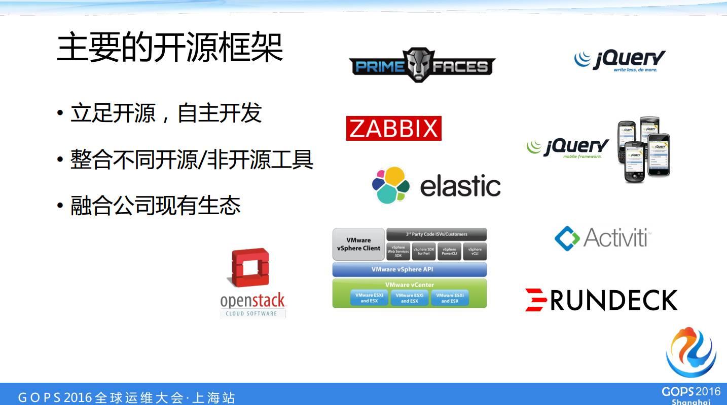 中国人寿数据中心运维经理桂林——自动化运维自主研发之路插图(15)