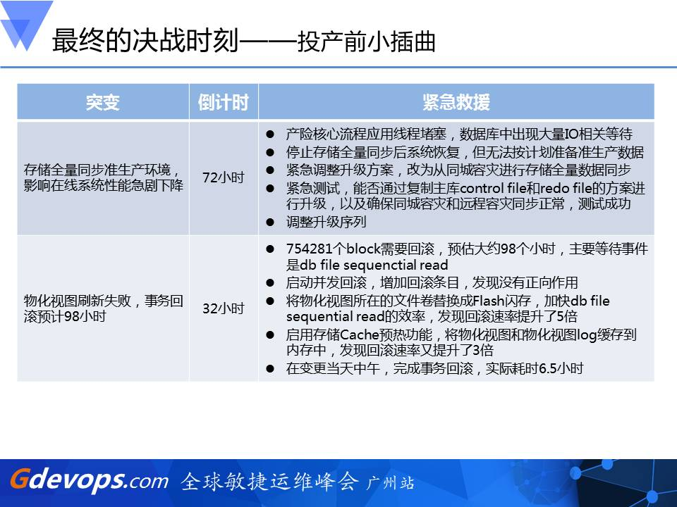 中国人寿数据中心运维经理桂林——自动化运维自主研发之路插图(16)