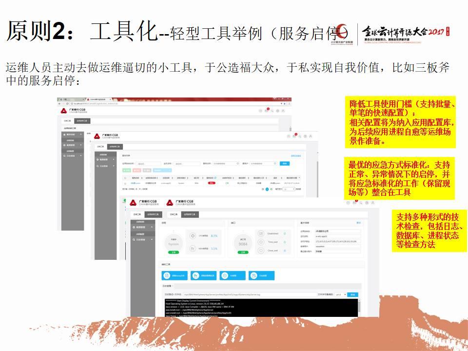 """专家观察   彭华盛:""""广发银行运维一体化之平台一体化""""插图(17)"""