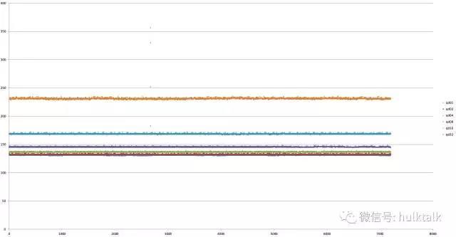 大神教你玩转 SSD 系列三:数据处理插图(2)