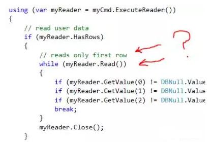 为什么我不赞成在代码中写注释:谈写注释的几种境界插图(1)