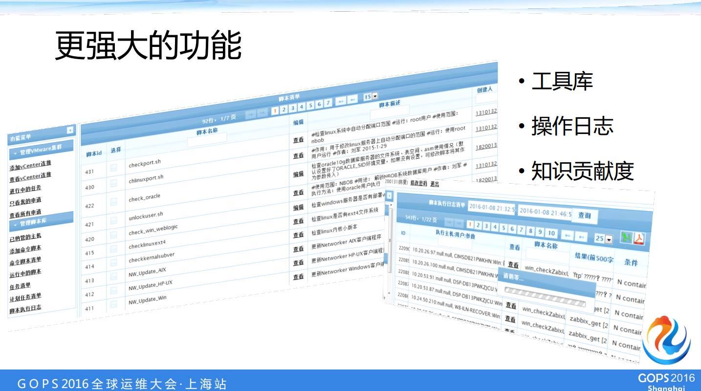 中国人寿数据中心运维经理桂林——自动化运维自主研发之路插图(20)