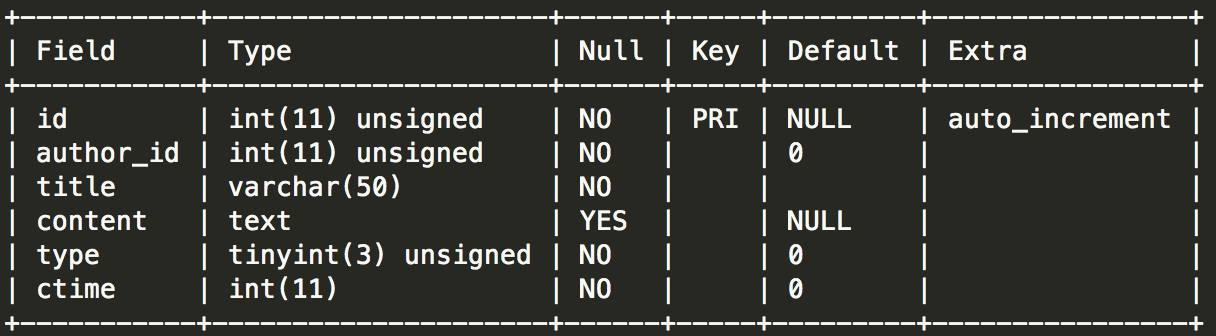 """眼睁睁地踩到 MySQL in 子查询的""""坑""""插图(1)"""