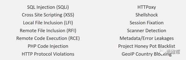 Azure WAF防火墙工作原理分析和配置向导插图(1)