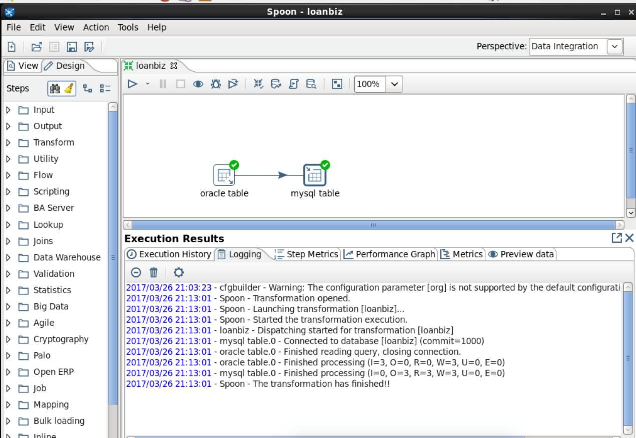 从Oracle迁移到MySQL的各种坑及自救方案插图(21)