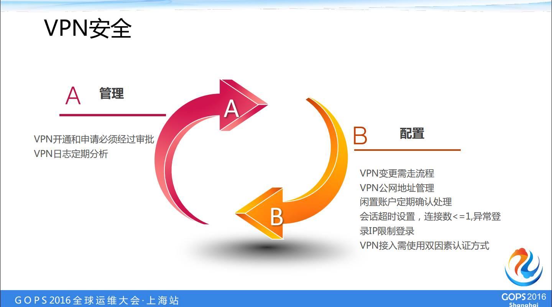 B2B创业型企业的安全运营建设之路插图(22)