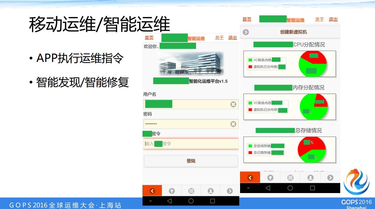 中国人寿数据中心运维经理桂林——自动化运维自主研发之路插图(24)