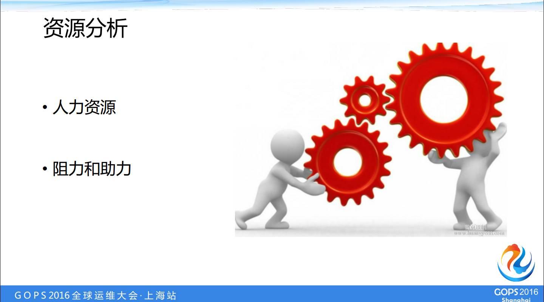 B2B创业型企业的安全运营建设之路插图(25)