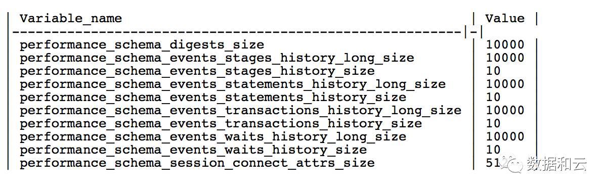 MySQL Performance schema设置的一些建议选项插图(2)