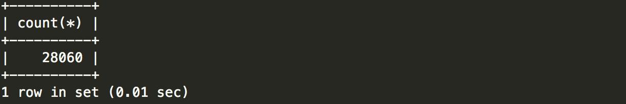 """眼睁睁地踩到 MySQL in 子查询的""""坑""""插图(3)"""