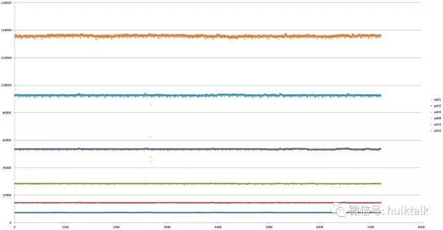 大神教你玩转 SSD 系列三:数据处理插图(6)