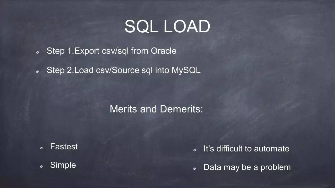 SQL LOAD