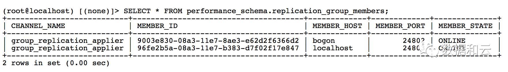 如何将MySQL GR 设置为多主模式插图(4)