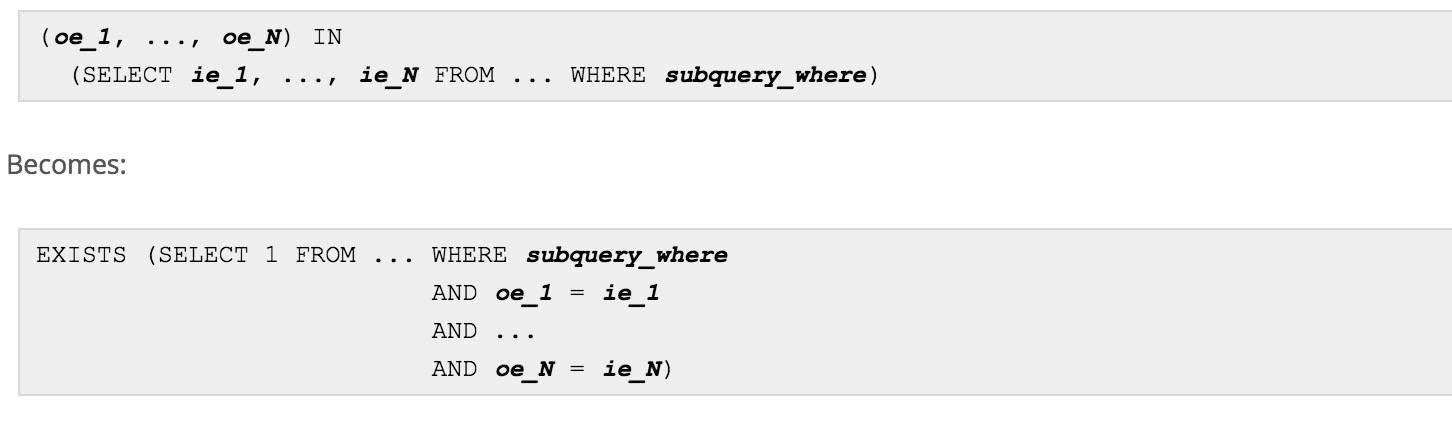 """眼睁睁地踩到 MySQL in 子查询的""""坑""""插图(5)"""