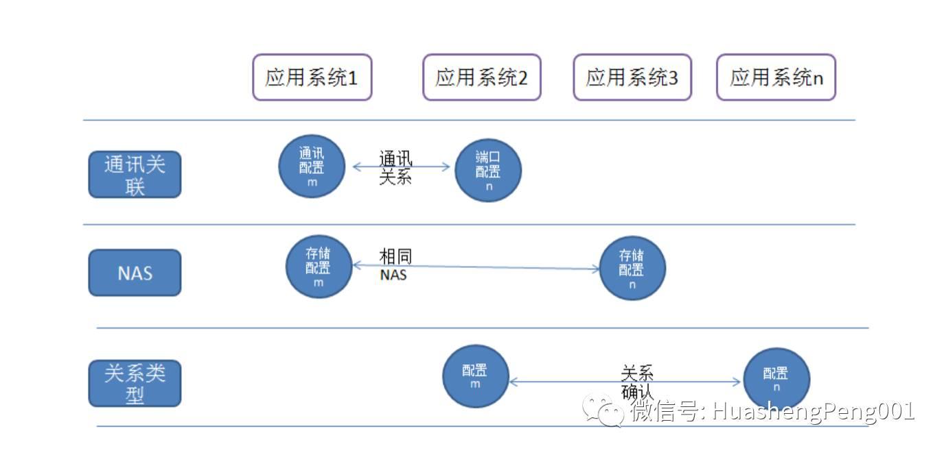 监控体系建设(完整)插图(5)