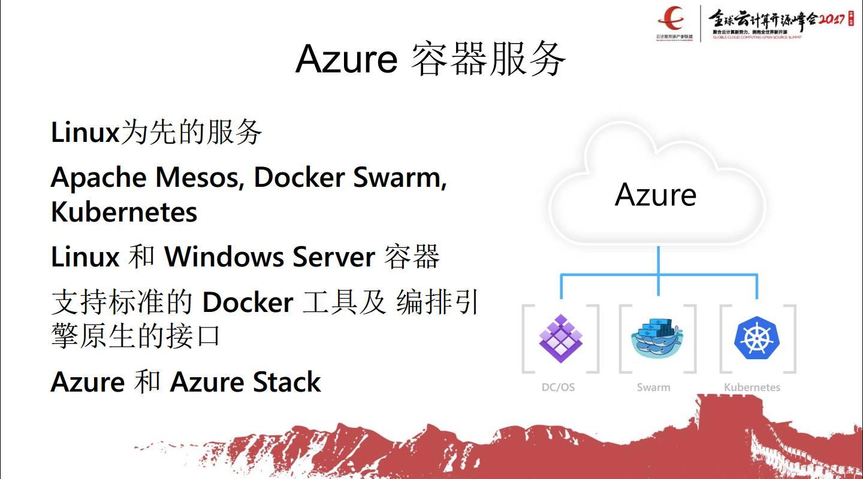 Azure容器