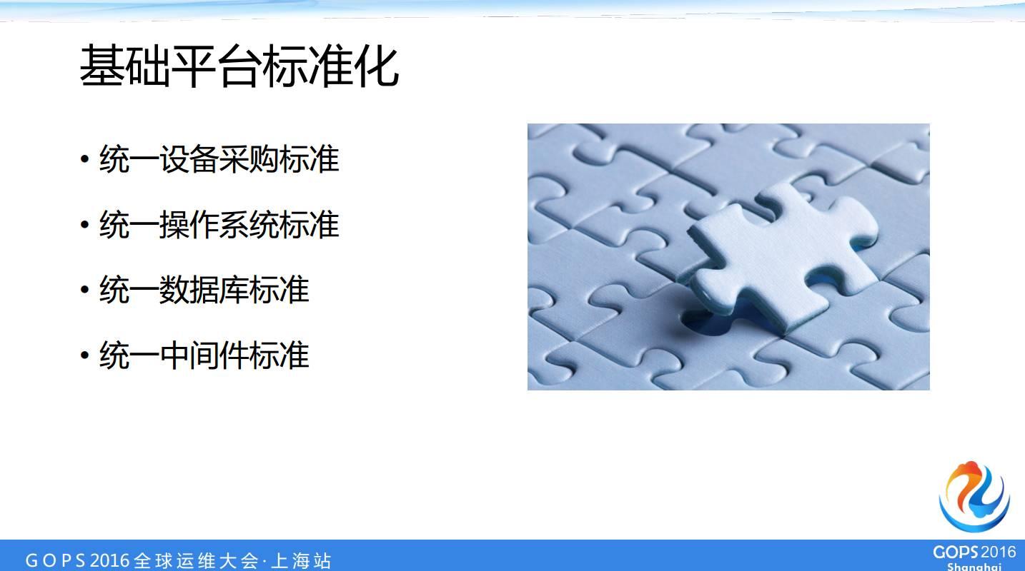 架构标准化