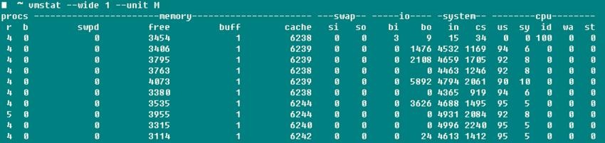 Linux运维工程师必须掌握的服务器性能参数指标插图(2)
