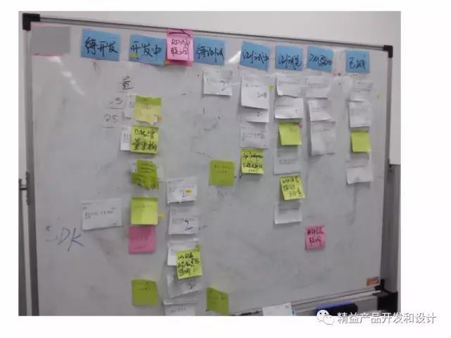 DevOps和敏捷之精益看板方法实施的三个层次
