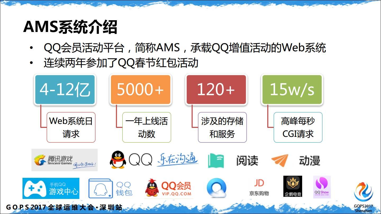 腾讯QQ日请求12亿的运营平台到底有多diao(三声)?插图(3)