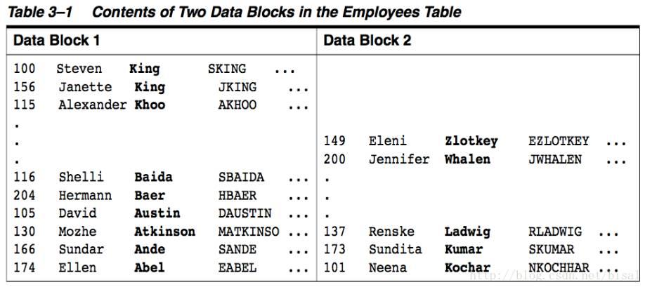 一个执行计划异常变更引发的Oracle性能诊断优化插图(59)