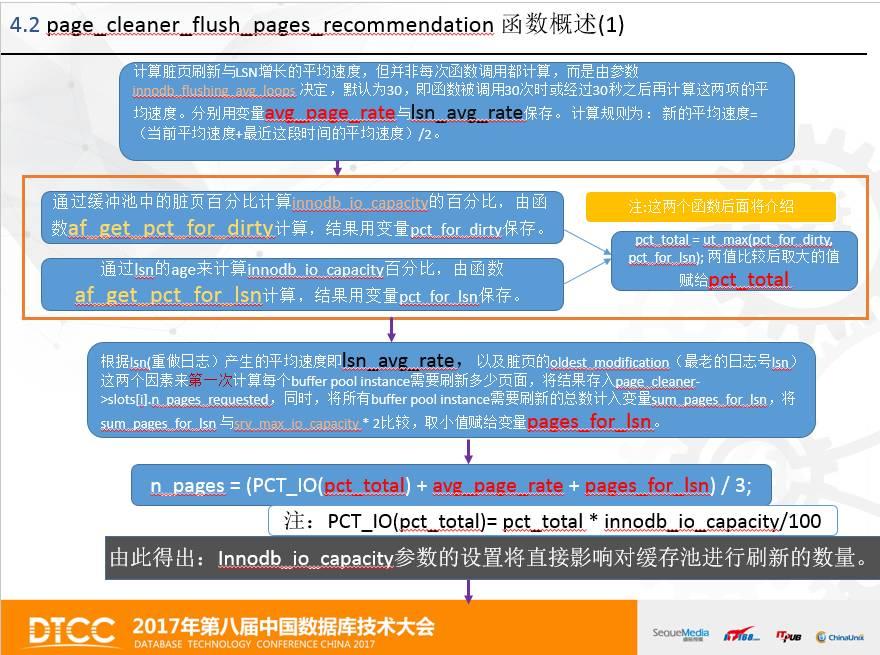 2017数据库大会实录-MySQL核心参数含义的源码解析插图(13)