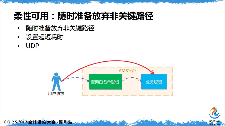 腾讯QQ日请求12亿的运营平台到底有多diao(三声)?插图(14)