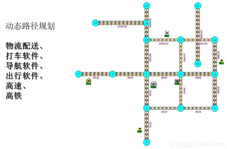 数据库超体:程序员撩妹神器插图(14)