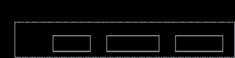 今日头条Go建千亿级微服务的实践插图(15)