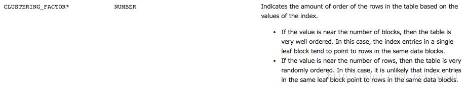 一个执行计划异常变更引发的Oracle性能诊断优化插图(62)