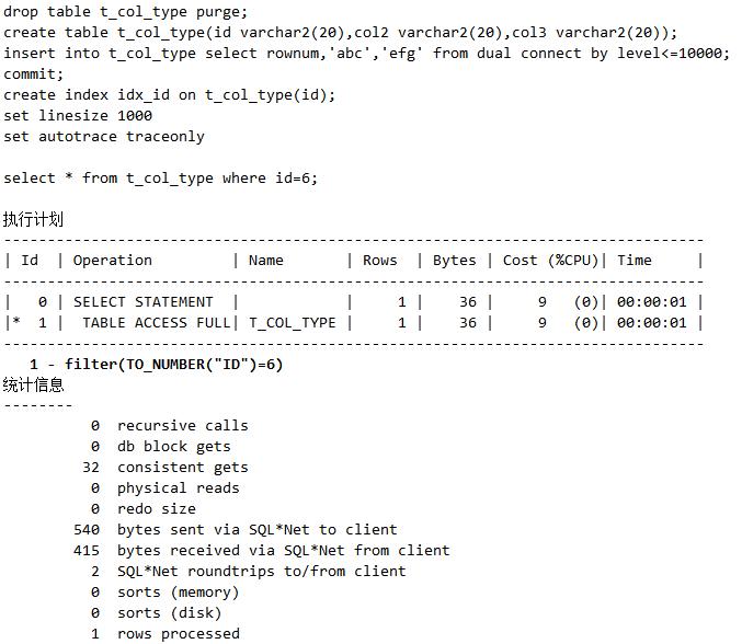 揭开索引让SQL举步维艰的另一面插图(16)