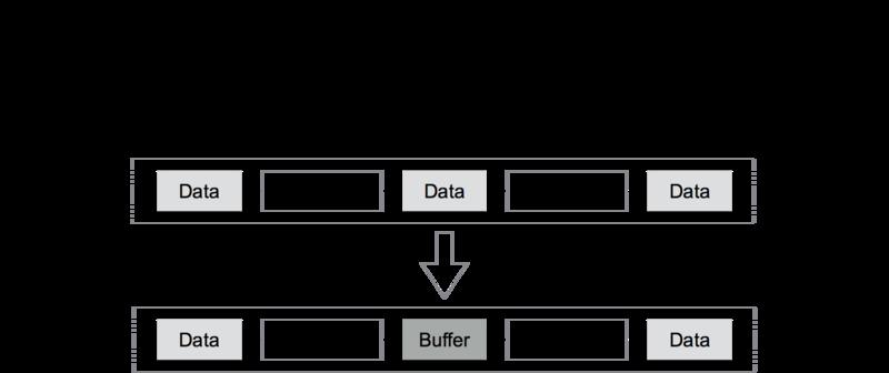 今日头条Go建千亿级微服务的实践插图(17)