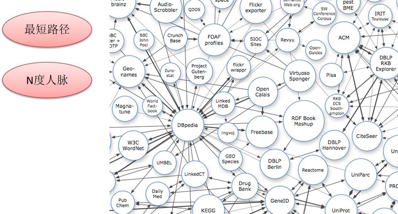 数据库超体:程序员撩妹神器插图(17)