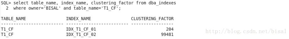 一个执行计划异常变更引发的Oracle性能诊断优化插图(65)