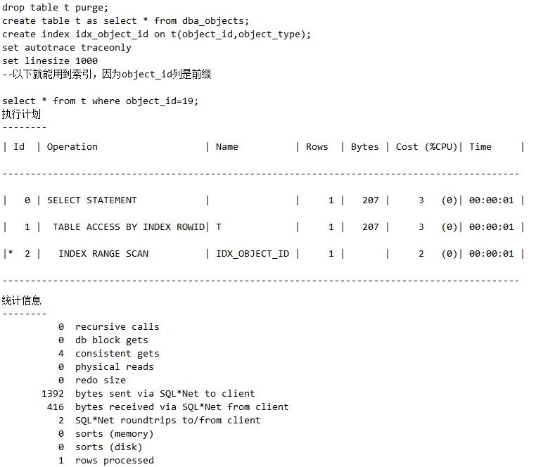 揭开索引让SQL举步维艰的另一面插图(22)