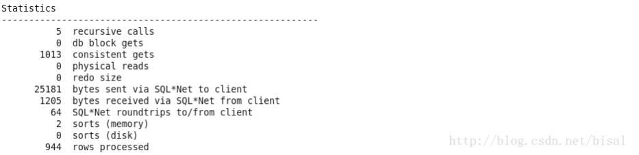 一个执行计划异常变更引发的Oracle性能诊断优化插图(72)