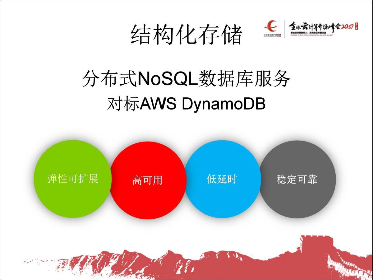 NoSQL数据库