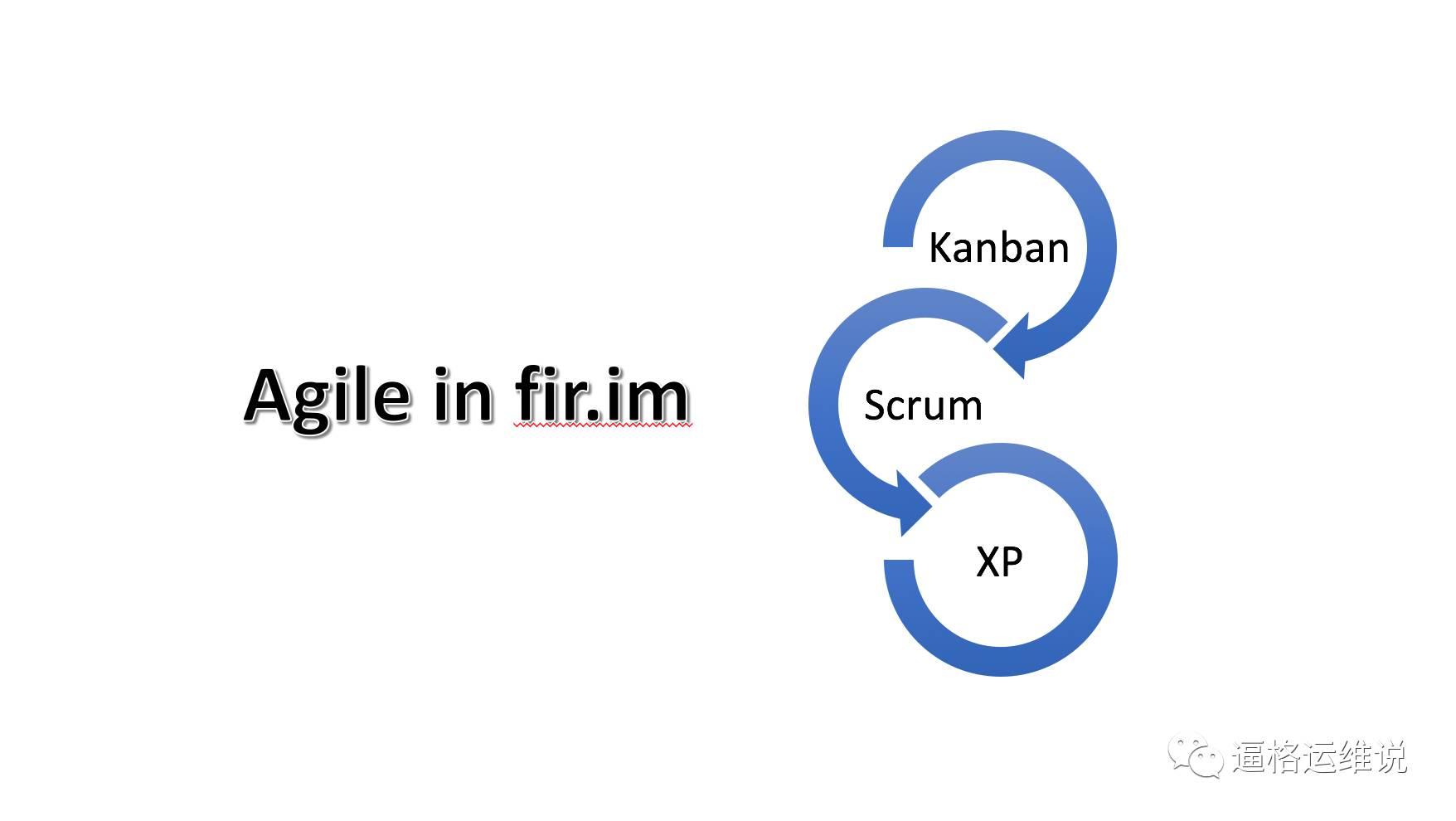 flow.ci 持续集成技术实践插图(5)