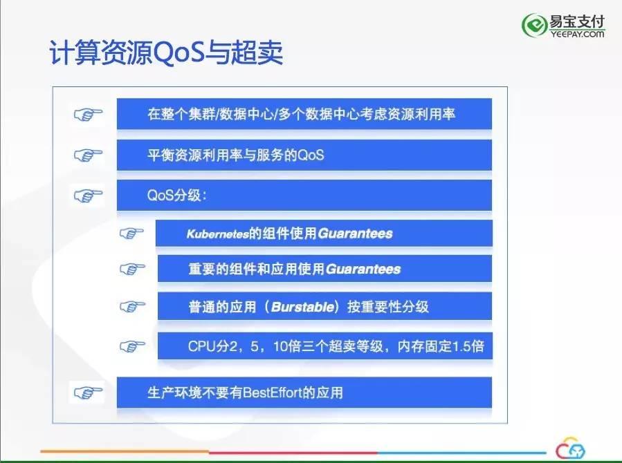 计算资源QoS