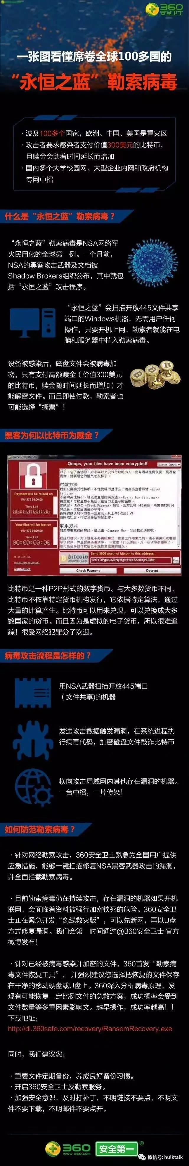 什么是WannaCry永恒之蓝勒索病毒