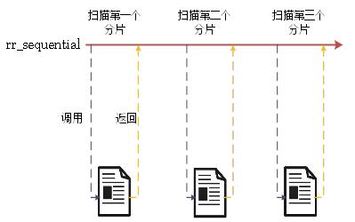 MySQL存储引擎之Spider内核深度解析插图(8)
