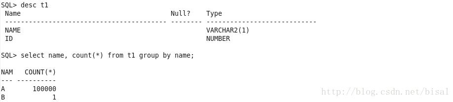 一个执行计划异常变更引发的Oracle性能诊断优化插图(10)