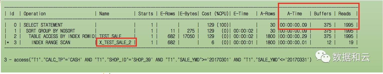 巧用复合索引,有效降低系统IO插图(9)