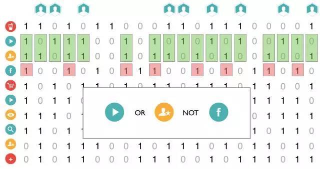 被忽视的位图数据库:Pilosa查询十亿级出租车搭乘数据案例插图