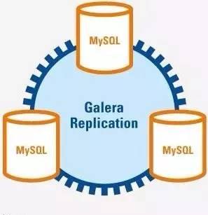 Galera Cluster架构