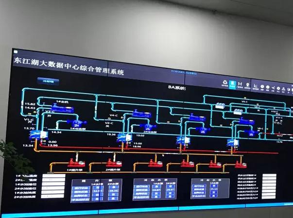东江湖大数据中心