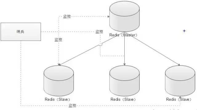 做好灾备平台,打造自动化运维管理的最后堡垒插图(10)